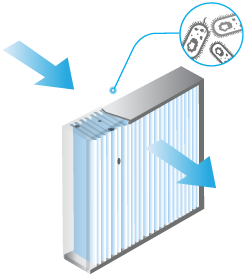 image of an radiator